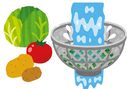 食材・食品の除菌洗浄